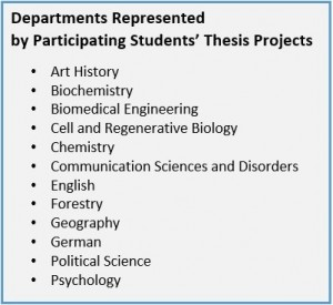 These are the departments in which students are completing their thesis project. The list of all of the majors of our senior thesis writers would be much longer.