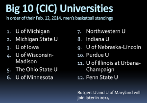 big_ten_universities_basketball_standings_feb12_2014