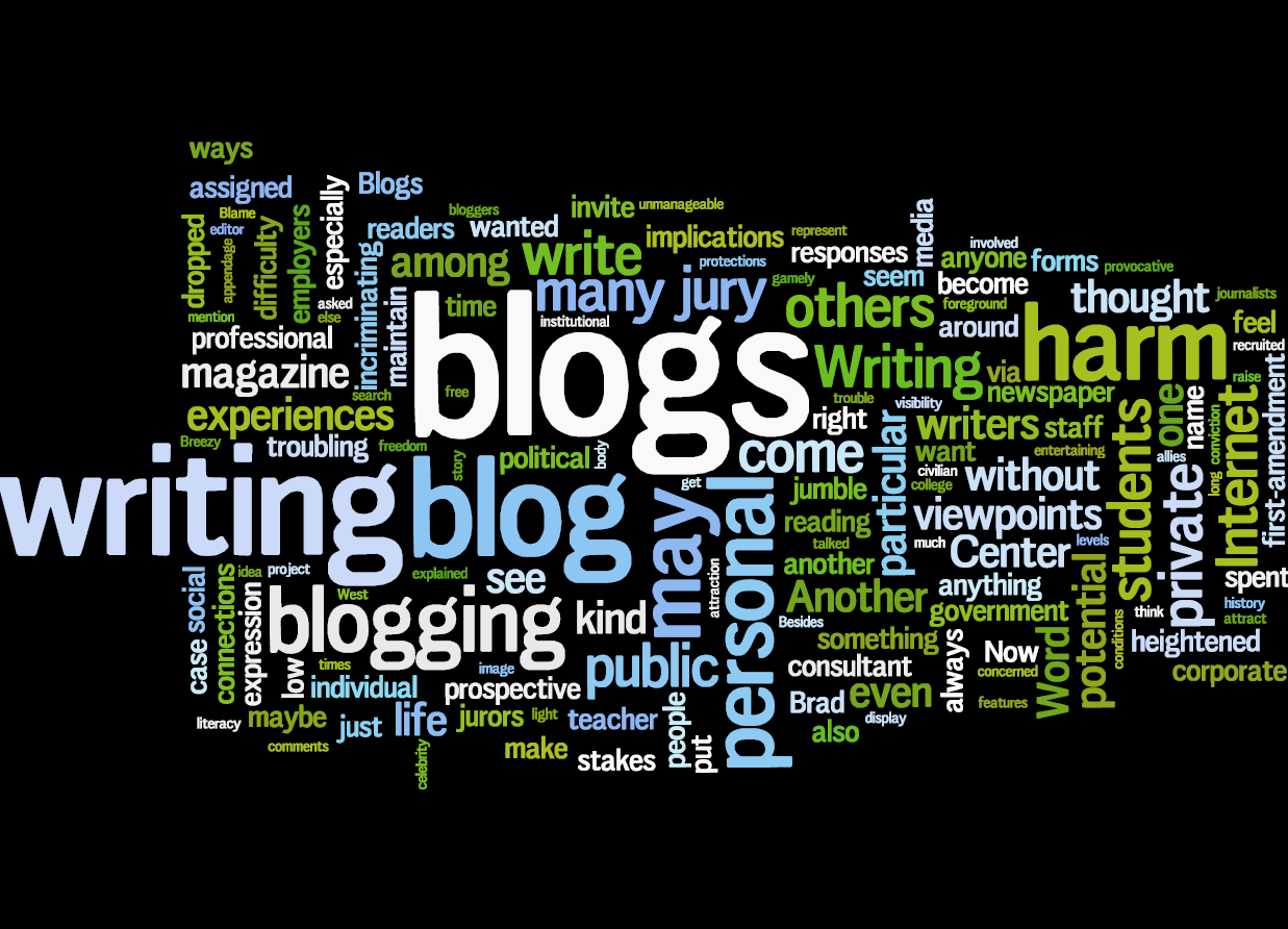 What's the Harm in Blogging? – Another Word